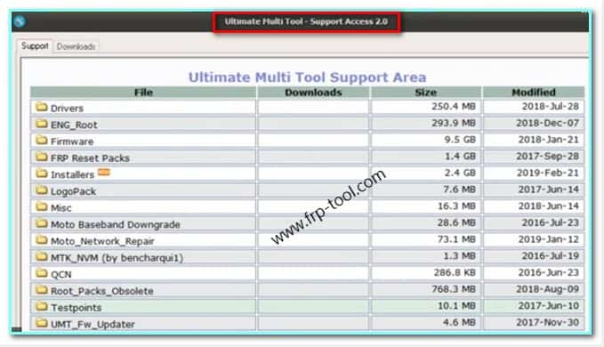 umt support access